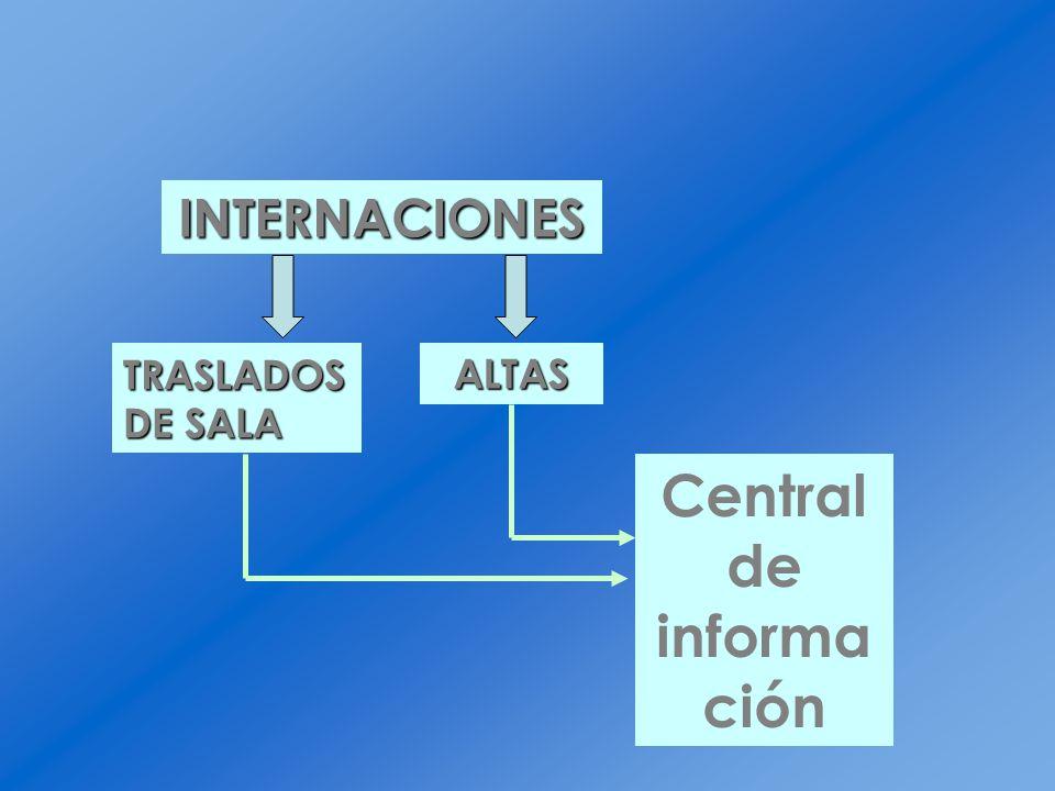 INTERNACIONES TRASLADOS DE SALA ALTAS Central de informa ción