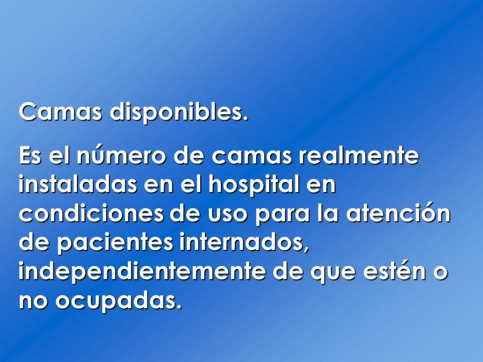 Camas disponibles. Es el número de camas realmente instaladas en el hospital en condiciones de uso para la atención de pacientes internados, independi