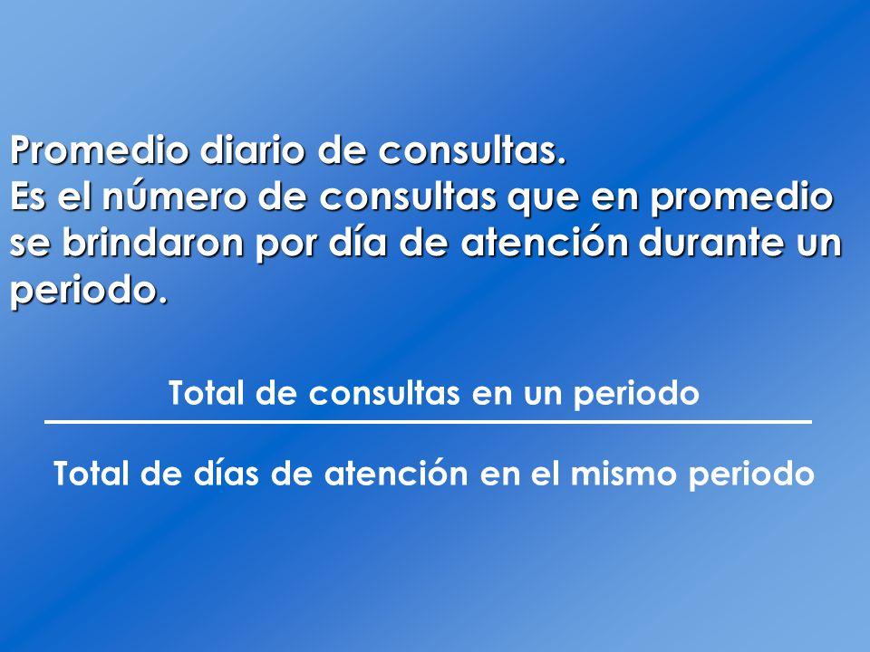Promedio diario de consultas. Es el número de consultas que en promedio se brindaron por día de atención durante un periodo. Total de consultas en un