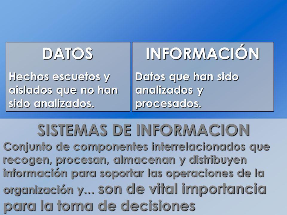 Promedio diario de consultas.