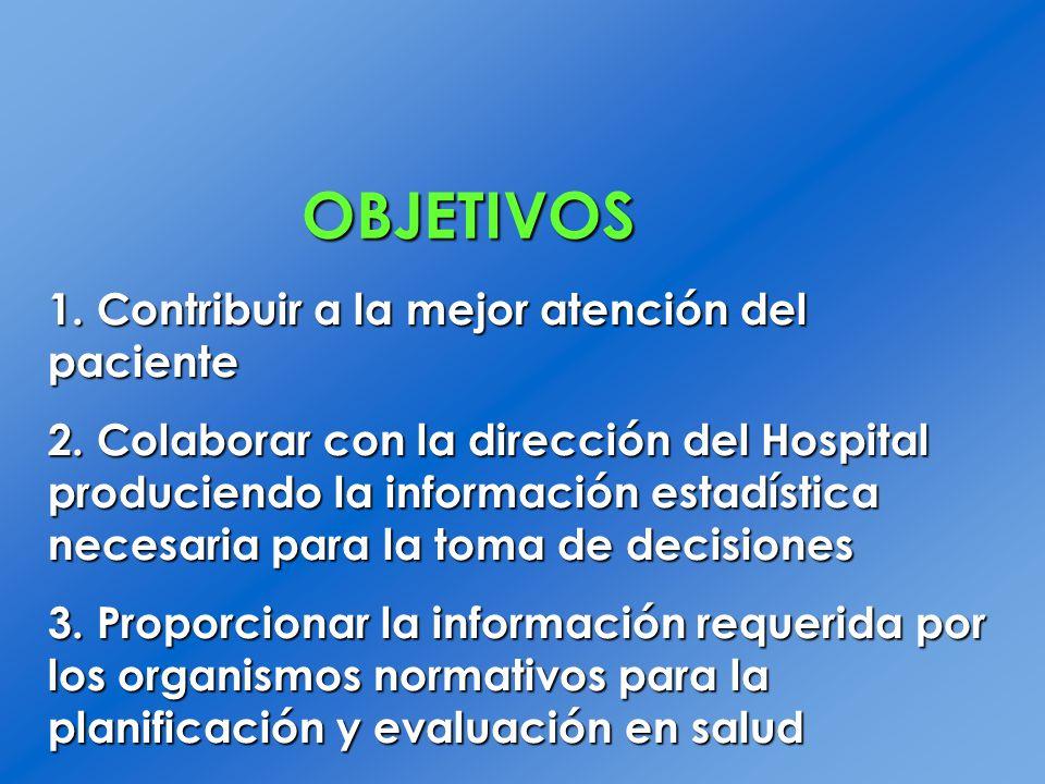 OBJETIVOS 1. Contribuir a la mejor atención del paciente 2. Colaborar con la dirección del Hospital produciendo la información estadística necesaria p