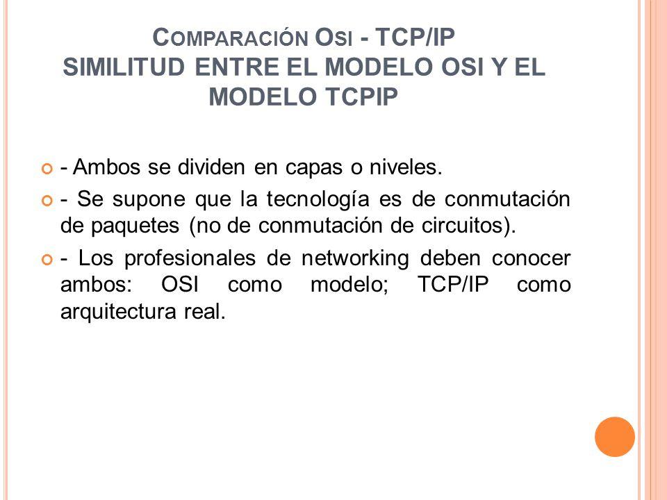 C OMPARACIÓN O SI - TCP/IP SIMILITUD ENTRE EL MODELO OSI Y EL MODELO TCPIP - Ambos se dividen en capas o niveles. - Se supone que la tecnología es de