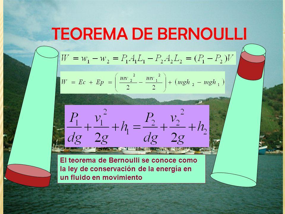 TEOREMA DE BERNOULLI El teorema de Bernoulli se conoce como la ley de conservación de la energía en un fluido en movimiento