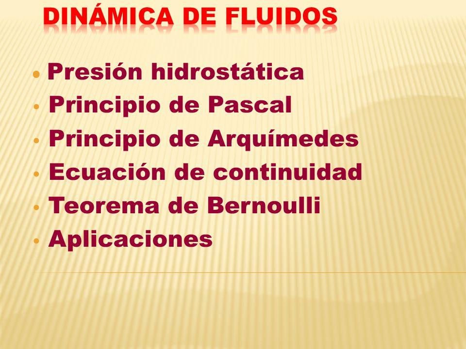 Presión hidrostática Principio de Pascal Principio de Arquímedes Ecuación de continuidad Teorema de Bernoulli Aplicaciones