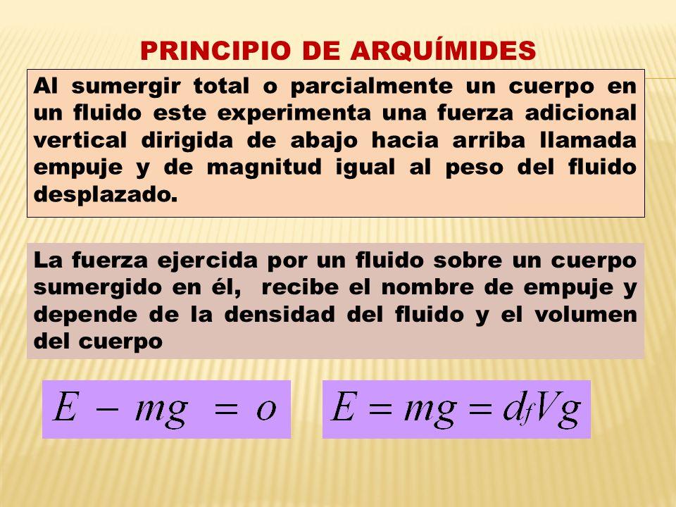 PRINCIPIO DE ARQUÍMIDES Al sumergir total o parcialmente un cuerpo en un fluido este experimenta una fuerza adicional vertical dirigida de abajo hacia arriba llamada empuje y de magnitud igual al peso del fluido desplazado.