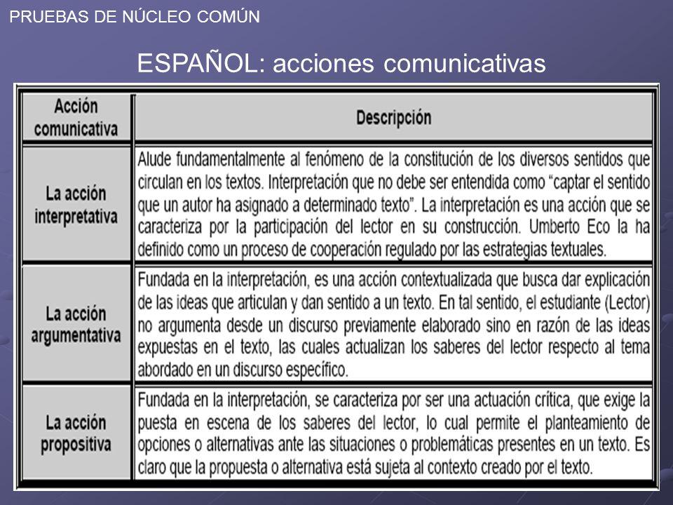 PRUEBAS DE NÚCLEO COMÚN ESPAÑOL: acciones comunicativas