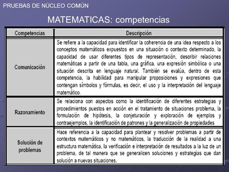 PRUEBAS DE NÚCLEO COMÚN MATEMATICAS: competencias