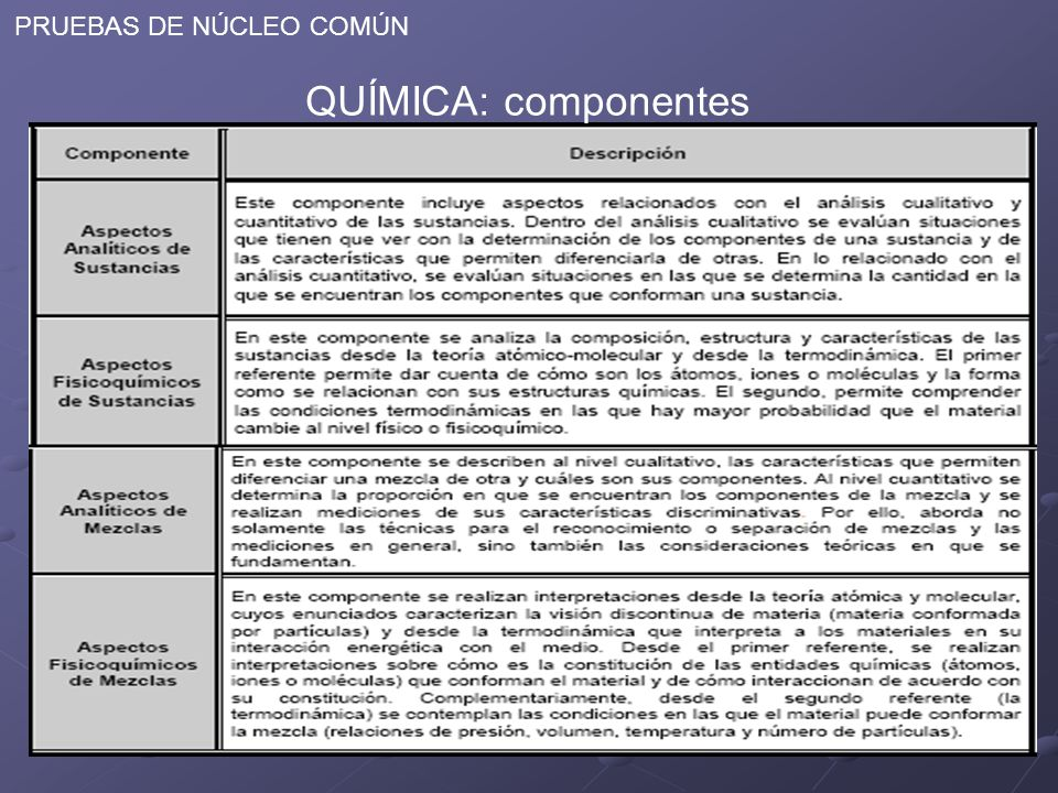 PRUEBAS DE NÚCLEO COMÚN QUÍMICA: componentes