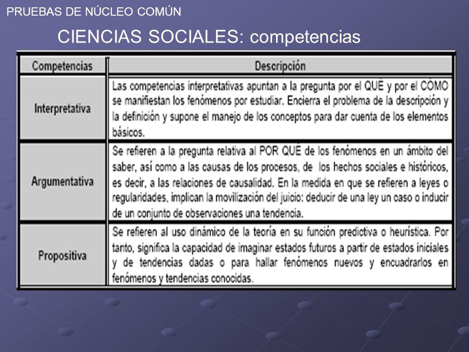 PRUEBAS DE NÚCLEO COMÚN CIENCIAS SOCIALES: competencias