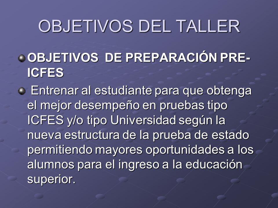OBJETIVOS DEL TALLER OBJETIVOS DE PREPARACIÓN PRE- ICFES Entrenar al estudiante para que obtenga el mejor desempeño en pruebas tipo ICFES y/o tipo Uni