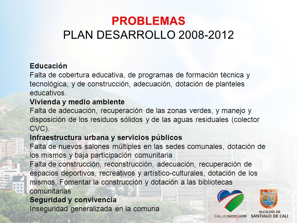 PROBLEMAS PLAN DESARROLLO 2008-2012 Educación Falta de cobertura educativa, de programas de formación técnica y tecnológica, y de construcción, adecuación, dotación de planteles educativos.