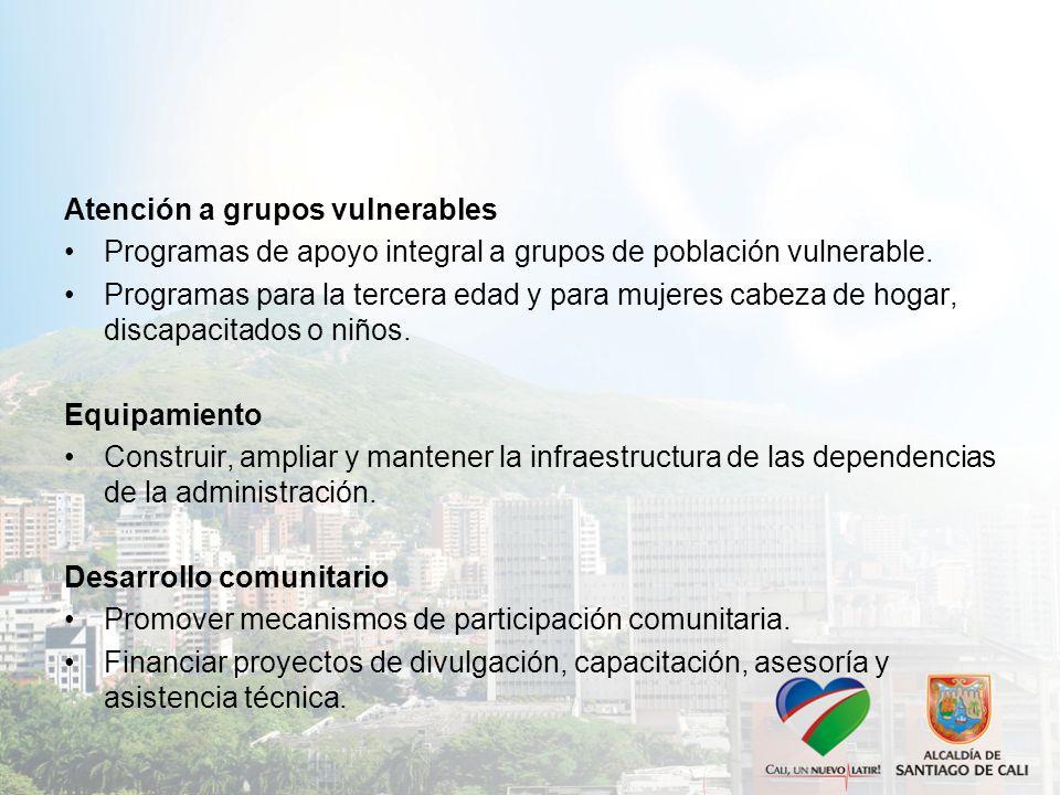 Atención a grupos vulnerables Programas de apoyo integral a grupos de población vulnerable.