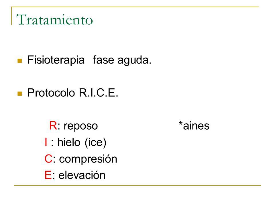 Tratamiento Fisioterapia fase aguda.Protocolo R.I.C.E.