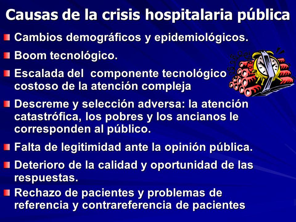 Causas de la crisis hospitalaria pública Cambios demográficos y epidemiológicos.