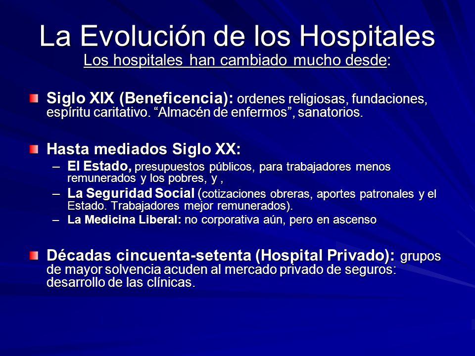 La Evolución de los Hospitales Los hospitales han cambiado mucho desde: Siglo XIX (Beneficencia): ordenes religiosas, fundaciones, espíritu caritativo.