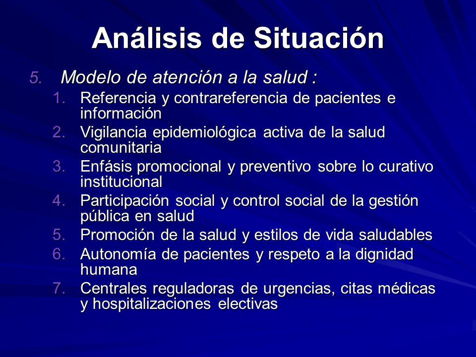 Análisis de Situación 5.
