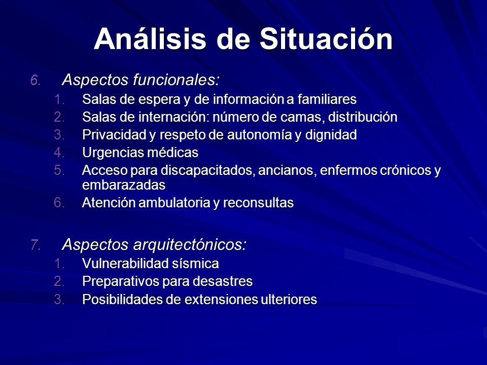 Análisis de Situación 6.