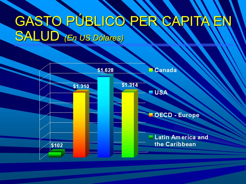 Causas de la crisis hospitalaria Crisis del Estado de Bienestar y disminución de la inversión en los sectores sociales.