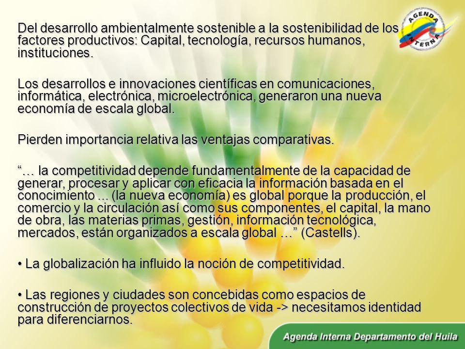 Del desarrollo ambientalmente sostenible a la sostenibilidad de los factores productivos: Capital, tecnología, recursos humanos, instituciones.