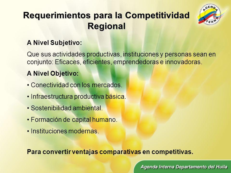 Requerimientos para la Competitividad Regional A Nivel Subjetivo: Que sus actividades productivas, instituciones y personas sean en conjunto: Eficaces, eficientes, emprendedoras e innovadoras.