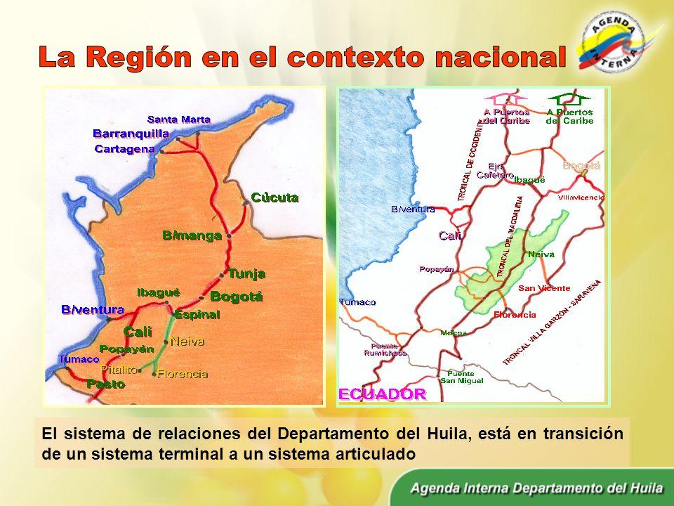 El sistema de relaciones del Departamento del Huila, está en transición de un sistema terminal a un sistema articulado