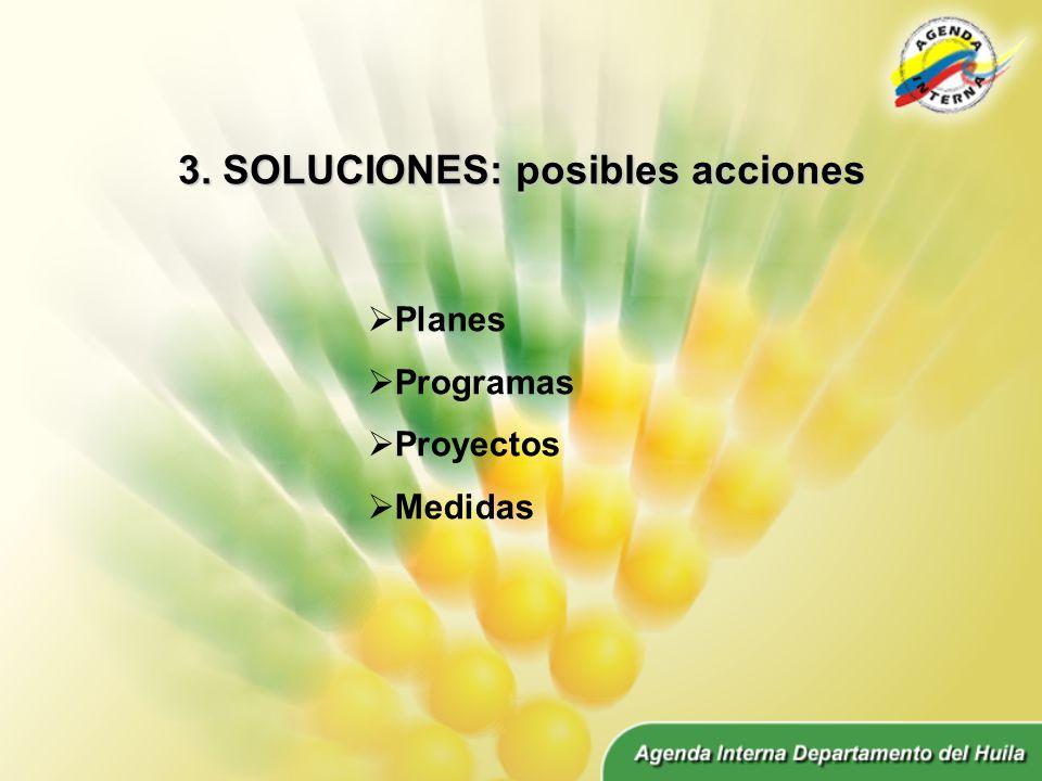 3. SOLUCIONES: posibles acciones Planes Programas Proyectos Medidas