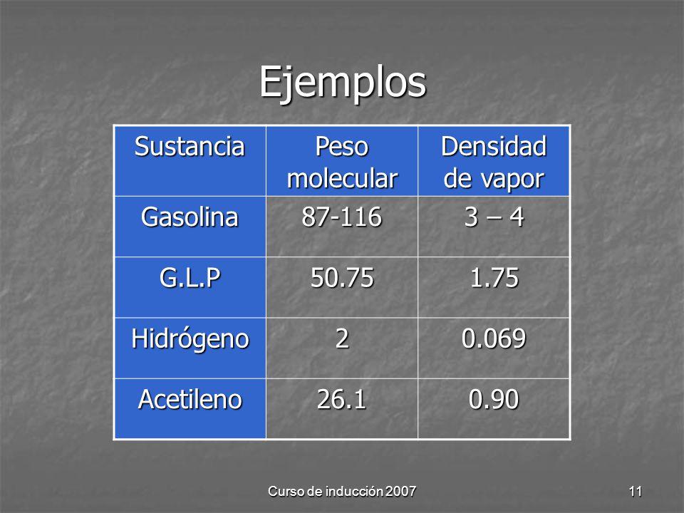 Curso de inducción 200711 Ejemplos Sustancia Peso molecular Densidad de vapor Gasolina87-116 3 – 4 G.L.P50.751.75 Hidrógeno20.069 Acetileno26.10.90