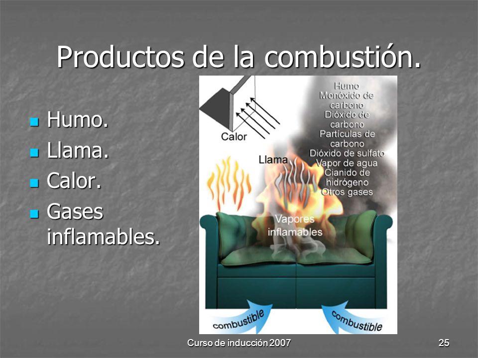 Curso de inducción 200725 Productos de la combustión. Humo. Humo. Llama. Llama. Calor. Calor. Gases inflamables. Gases inflamables.