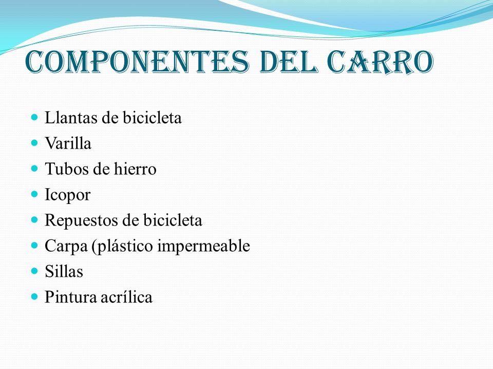 COMPONENTES DEL CARRO Llantas de bicicleta Varilla Tubos de hierro Icopor Repuestos de bicicleta Carpa (plástico impermeable Sillas Pintura acrílica