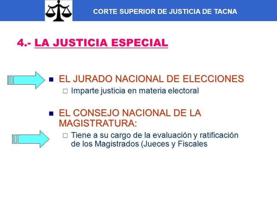 CORTE SUPERIOR DE JUSTICIA DE TACNA 4.- LA JUSTICIA ESPECIAL EL JURADO NACIONAL DE ELECCIONES EL JURADO NACIONAL DE ELECCIONES Imparte justicia en mat