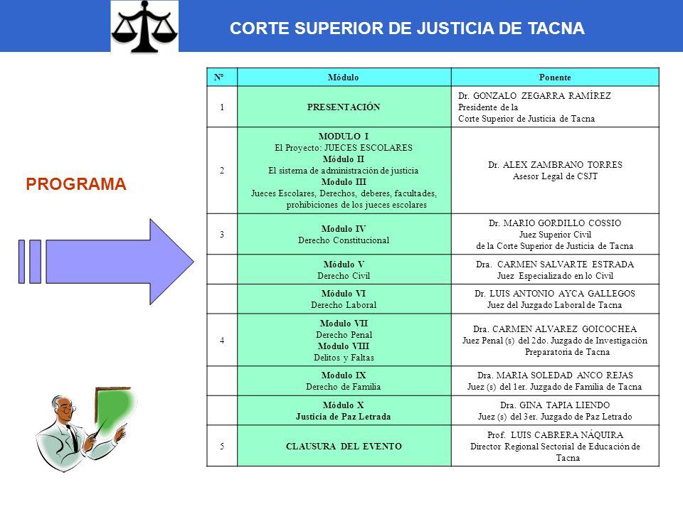 NºMóduloPonente 1PRESENTACIÓN Dr. GONZALO ZEGARRA RAMÍREZ Presidente de la Corte Superior de Justicia de Tacna 2 MODULO I El Proyecto: JUECES ESCOLARE