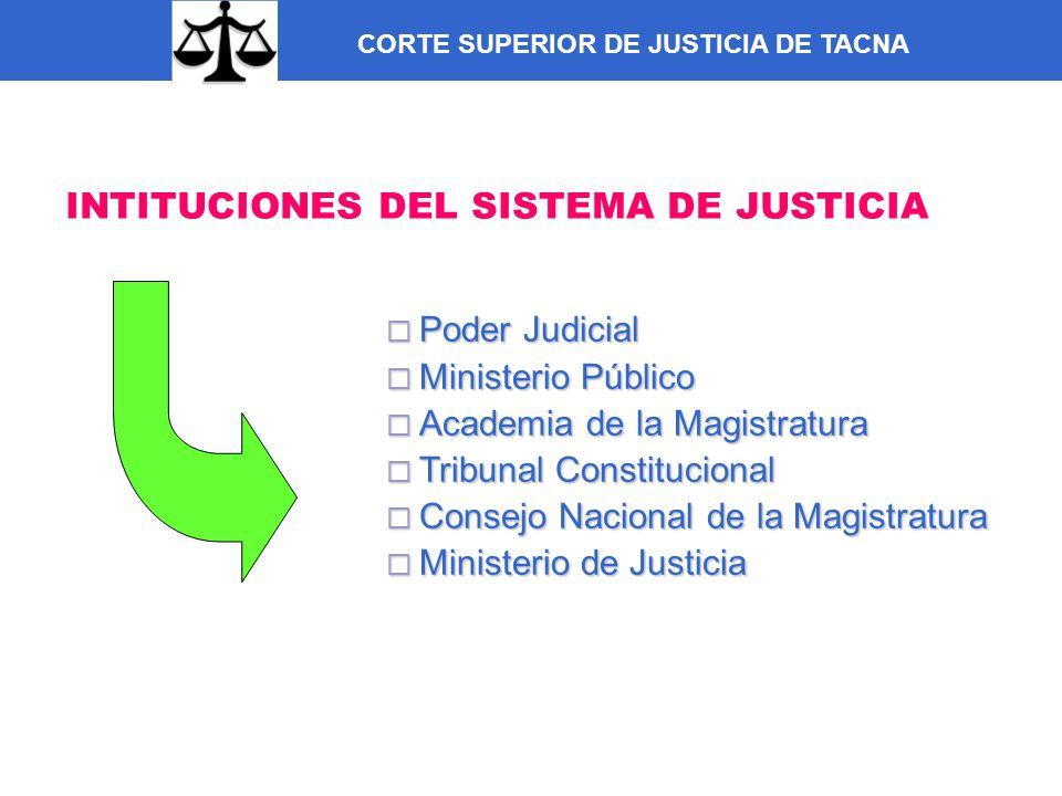 CORTE SUPERIOR DE JUSTICIA DE TACNA INTITUCIONES DEL SISTEMA DE JUSTICIA Poder Judicial Poder Judicial Ministerio Público Ministerio Público Academia