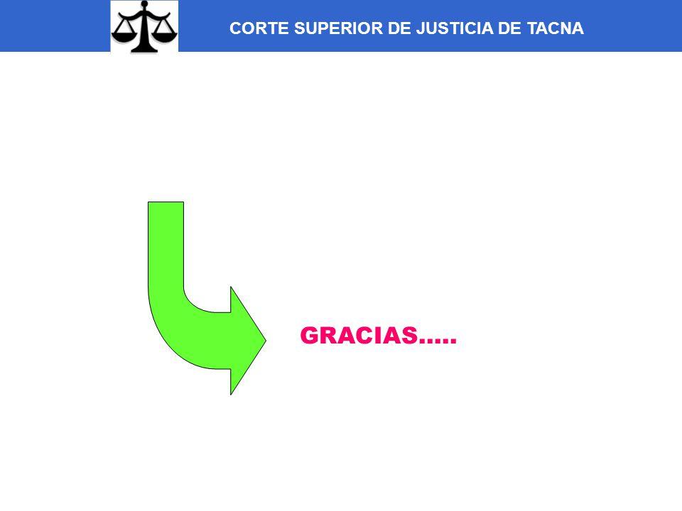 CORTE SUPERIOR DE JUSTICIA DE TACNA GRACIAS…..