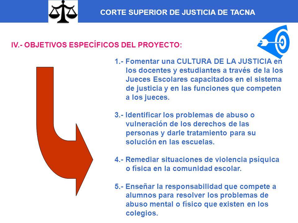 CORTE SUPERIOR DE JUSTICIA DE TACNA IV.- OBJETIVOS ESPECÍFICOS DEL PROYECTO: 1.- Fomentar una CULTURA DE LA JUSTICIA en los docentes y estudiantes a t