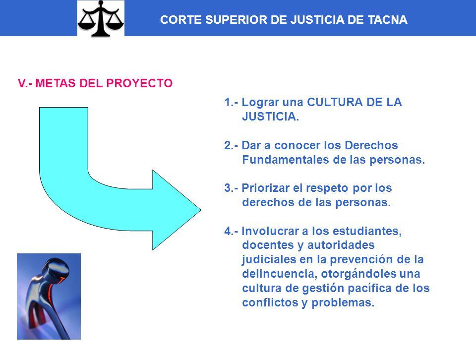 CORTE SUPERIOR DE JUSTICIA DE TACNA V.- METAS DEL PROYECTO 1.- Lograr una CULTURA DE LA JUSTICIA. 2.- Dar a conocer los Derechos Fundamentales de las