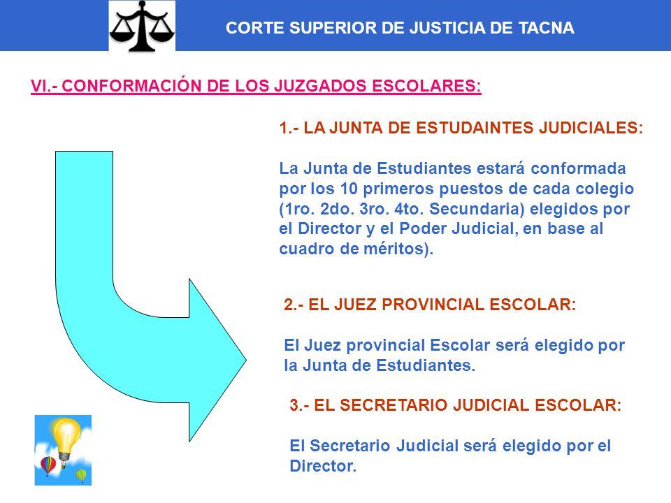 CORTE SUPERIOR DE JUSTICIA DE TACNA VI.- CONFORMACIÓN DE LOS JUZGADOS ESCOLARES: 1.- LA JUNTA DE ESTUDAINTES JUDICIALES: La Junta de Estudiantes estar