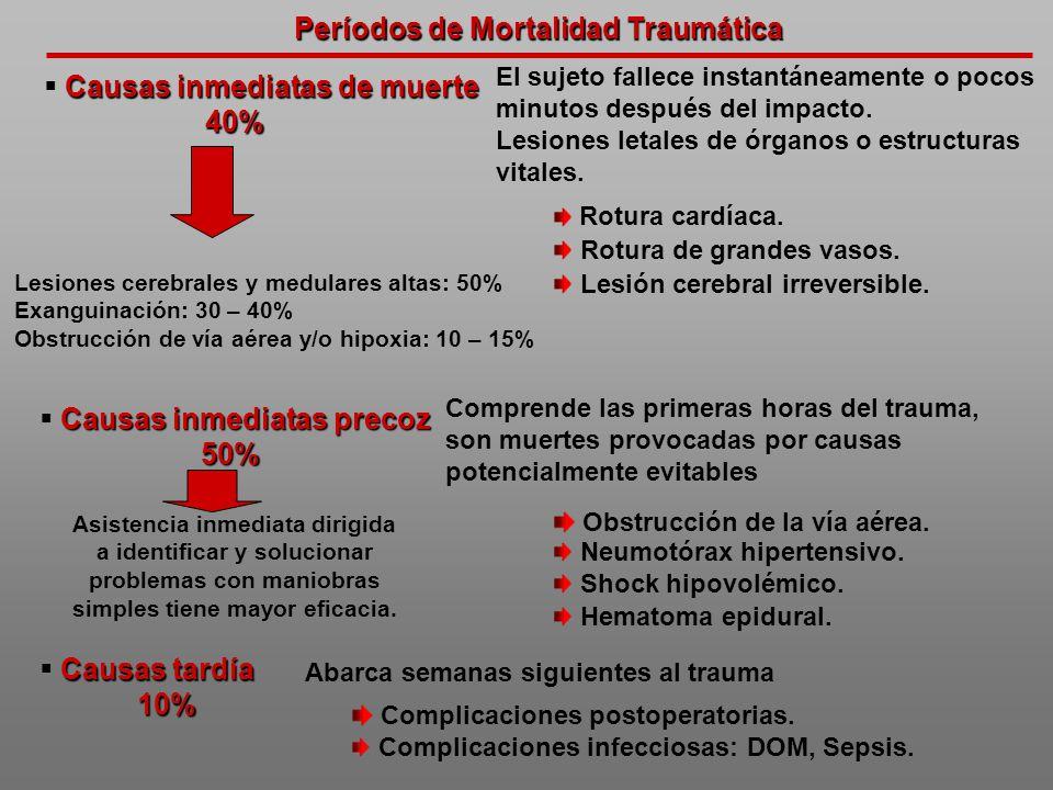 Causas inmediatas de muerte 40% 40% Períodos de Mortalidad Traumática Rotura cardíaca. Rotura de grandes vasos. Lesión cerebral irreversible. El sujet