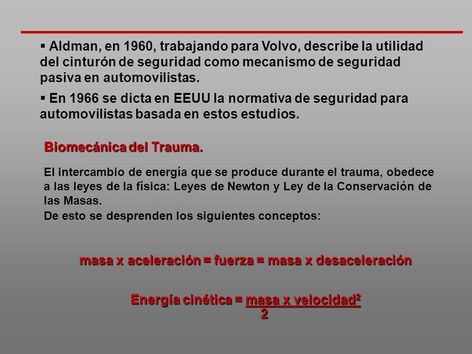 Aldman, en 1960, trabajando para Volvo, describe la utilidad del cinturón de seguridad como mecanismo de seguridad pasiva en automovilistas. En 1966 s