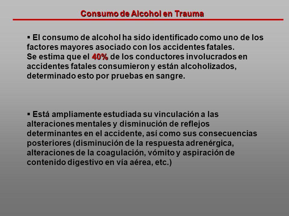 40% El consumo de alcohol ha sido identificado como uno de los factores mayores asociado con los accidentes fatales. Se estima que el 40% de los condu