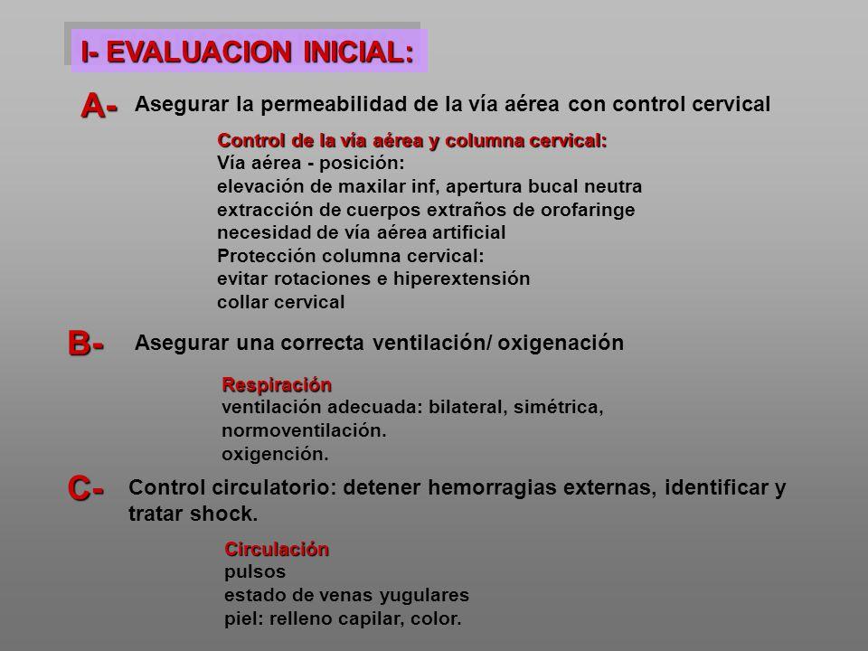 Circulación pulsos estado de venas yugulares piel: relleno capilar, color. I- EVALUACION INICIAL: A- Asegurar la permeabilidad de la vía aérea con con