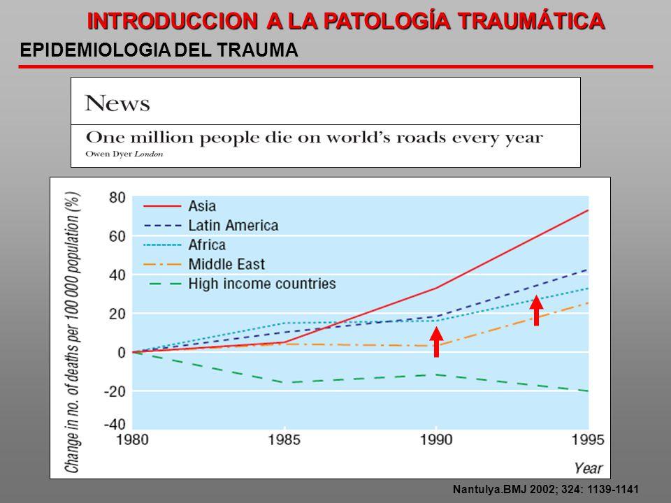 EPIDEMIOLOGIA: La Enfermedad Traumática en el Mundo La violencia es una de las principales causas de muerte en la población entre 15 y 44 años.
