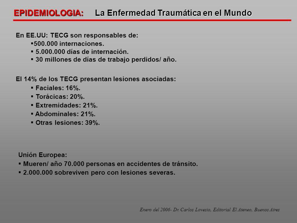 En Francia: Mueren 123 personas por día por patología traumática.