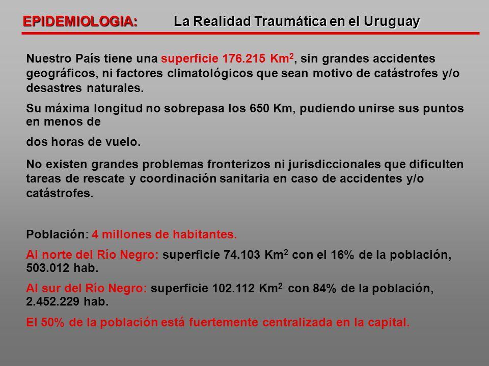 Tórax: Móvil / inestable / volet costal.Neumotórax abierto (traumatopnea): oclusión.