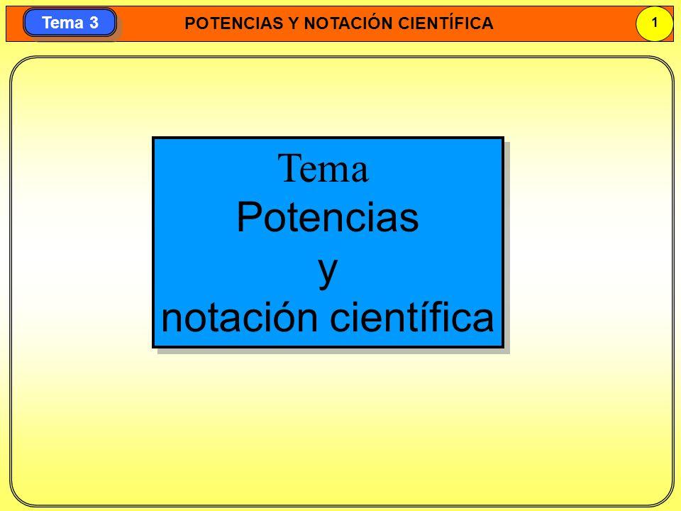 POTENCIAS Y NOTACIÓN CIENTÍFICA 12 Tema 3 PrefijoSímboloDecimal EquivalentePotencia de 10 tera-T1 000 000 000 000 10 12 giga-G 1 000 000 000 10 9 mega-M 1 000 000 10 6 kilo-K 1 000 10 3 hecto-h 100 10 2 deca-da 10 10 1 1 10 0 deci-d 0,1 10 -1 centi-c 0,01 10 -2 mili-m 0,001 10 -3 micro- 0,000 001 10 -6 nano-n 0,000 000 001 10 -9 pico-p 0,000 000 000 001 10 -12