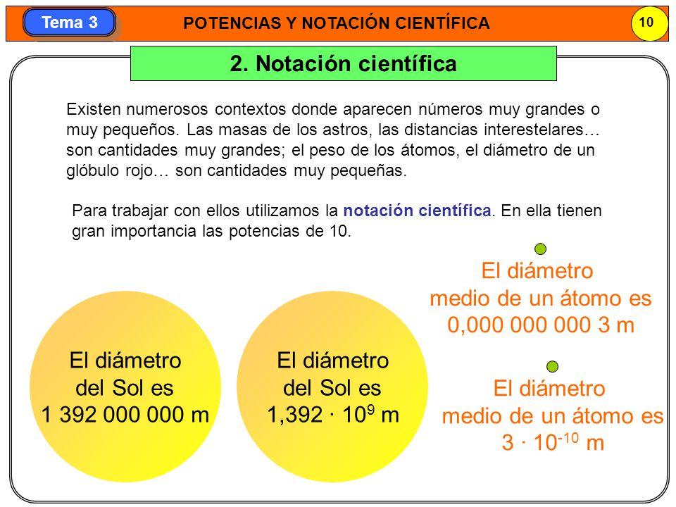 POTENCIAS Y NOTACIÓN CIENTÍFICA 10 Tema 3 2. Notación científica Existen numerosos contextos donde aparecen números muy grandes o muy pequeños. Las ma