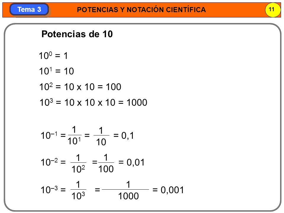 POTENCIAS Y NOTACIÓN CIENTÍFICA 11 Tema 3 10 0 = 1 10 1 = 10 10 2 = 10 x 10 = 100 10 3 = 10 x 10 x 10 = 1000 10 –1 = = = 0,1 1 10 1 1 10 10 –2 = = = 0