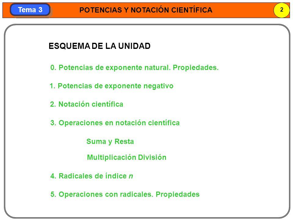 POTENCIAS Y NOTACIÓN CIENTÍFICA 2 Tema 3 ESQUEMA DE LA UNIDAD 1. Potencias de exponente negativo 2. Notación científica 3. Operaciones en notación cie