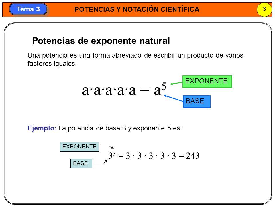 POTENCIAS Y NOTACIÓN CIENTÍFICA 34 Tema 3 Potencias de exponente fraccionario Una potencia de exponente fraccionario es igual a un radical donde el denominador de la fracción es el índice del radical, y el numerador de la fracción es el exponente del radicando.