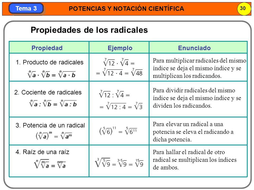 POTENCIAS Y NOTACIÓN CIENTÍFICA 30 Tema 3 1. Producto de radicales Para multiplicar radicales del mismo índice se deja el mismo índice y se multiplica
