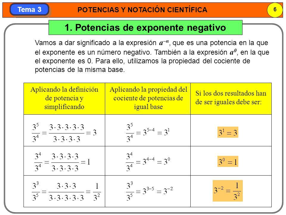POTENCIAS Y NOTACIÓN CIENTÍFICA 7 Tema 3 Los ejemplos anteriores nos permite darnos cuenta de que es necesario definir las potencias de exponente negativo (que ya no consisten en multiplicar un número por sí mismo) de manera que además sigan cumpliendo las propiedades que ya conocemos.
